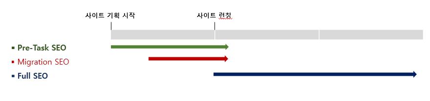사이트리뉴얼01