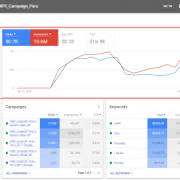 new adwords overview